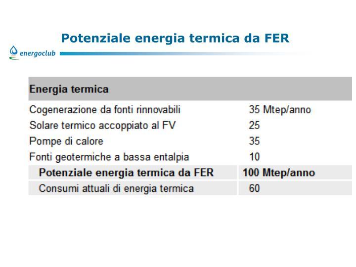Potenziale energia termica da FER
