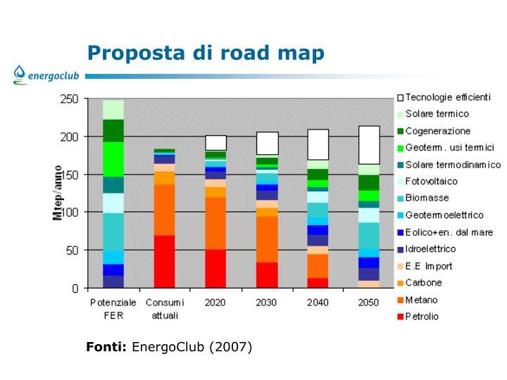 Proposta di road map