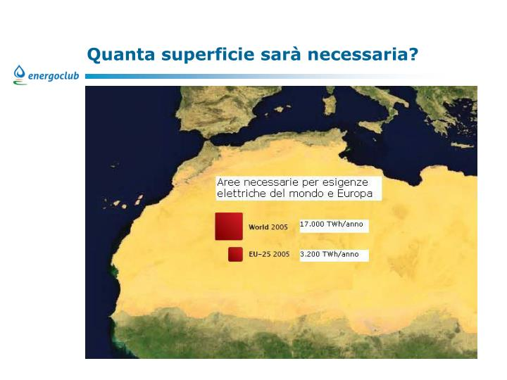 Quanta superficie sarà necessaria?