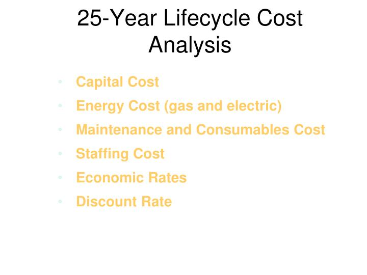 25-Year Lifecycle Cost Analysis