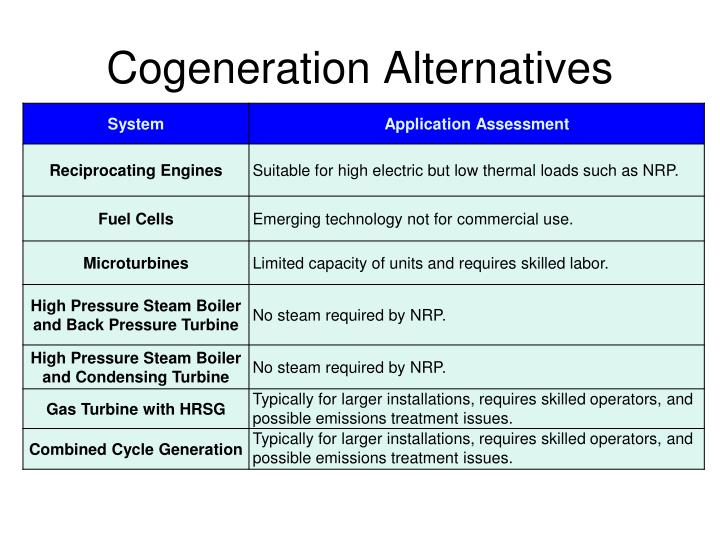 Cogeneration Alternatives