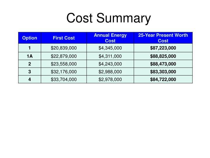 Cost Summary