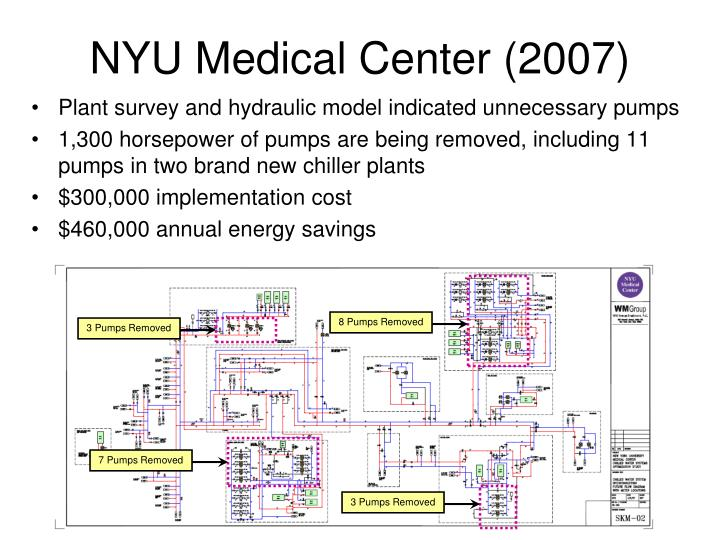 NYU Medical Center (2007)