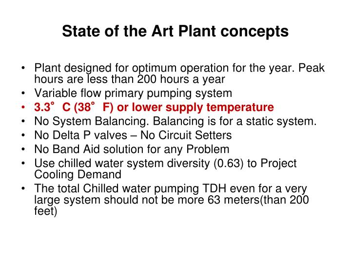 State of the Art Plant concepts