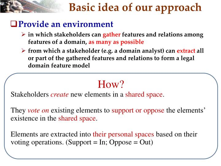 Basic idea of our approach