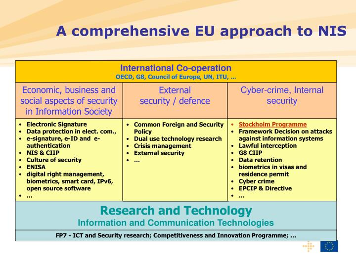 A comprehensive eu approach to nis
