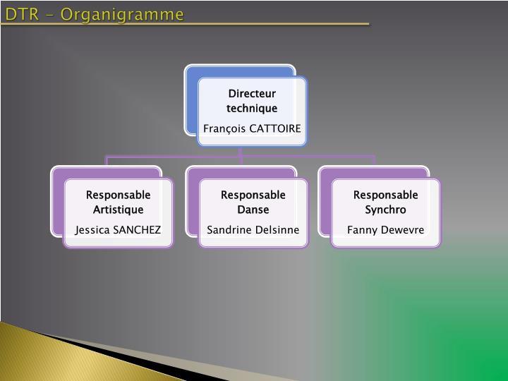 DTR - Organigramme