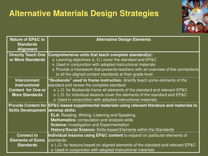 Alternative Materials Design Strategies