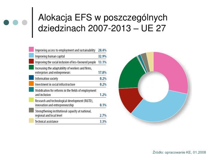 Alokacja EFS w poszczególnych dziedzinach 2007-2013 – UE 27