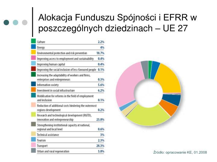 Alokacja Funduszu Spójności i EFRR w poszczególnych dziedzinach – UE 27