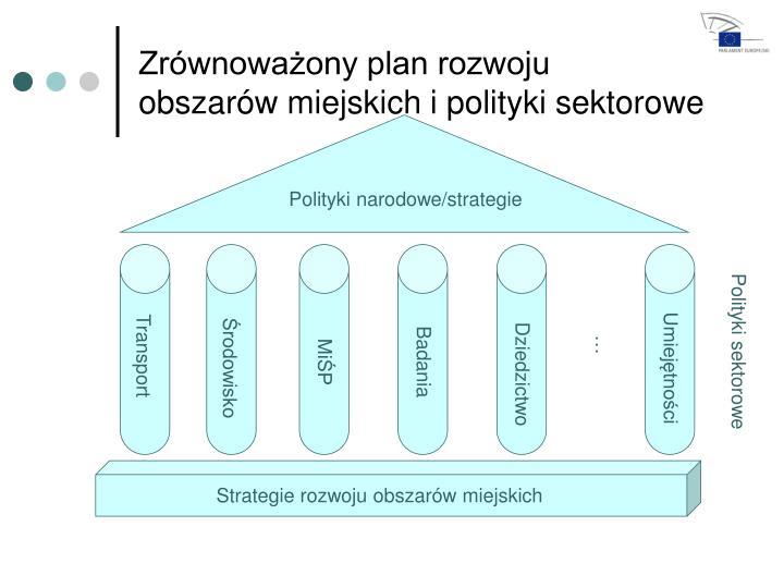 Zrównoważony plan rozwoju
