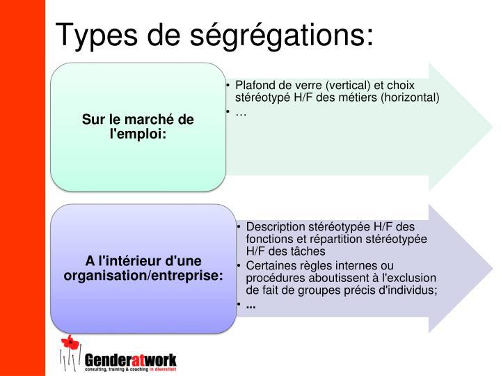 Types de ségrégations: