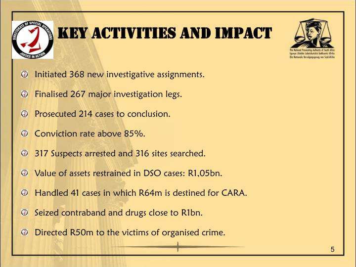 KEY ACTIVITIES AND IMPACT