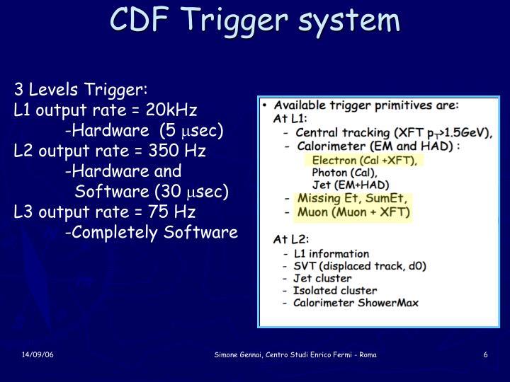 CDF Trigger system