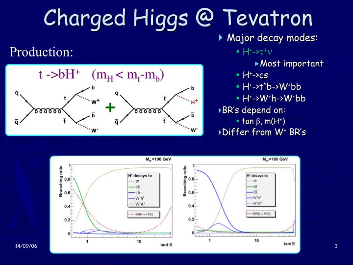 Charged higgs @ tevatron