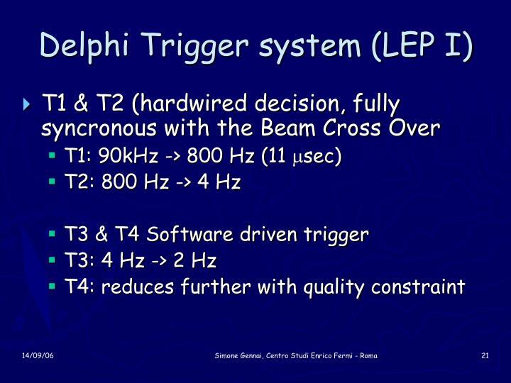Delphi Trigger system (LEP I)
