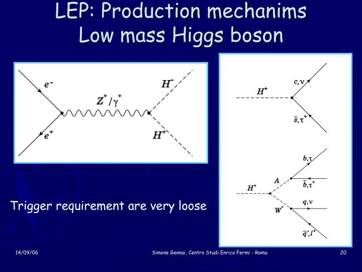 LEP: Production mechanims