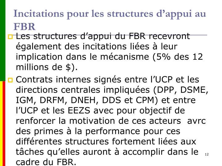 Incitations pour les structures d'appui au FBR
