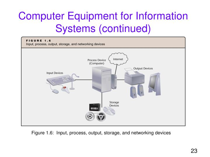 Computer Equipment for Information Systems