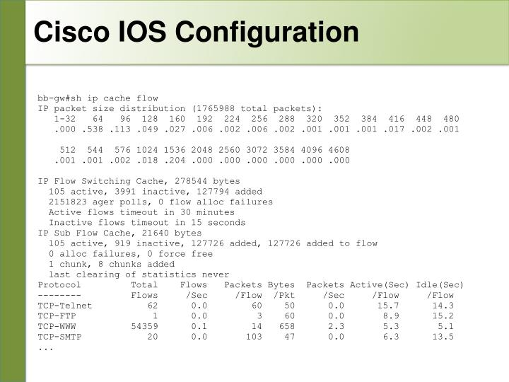 Cisco IOS Configuration