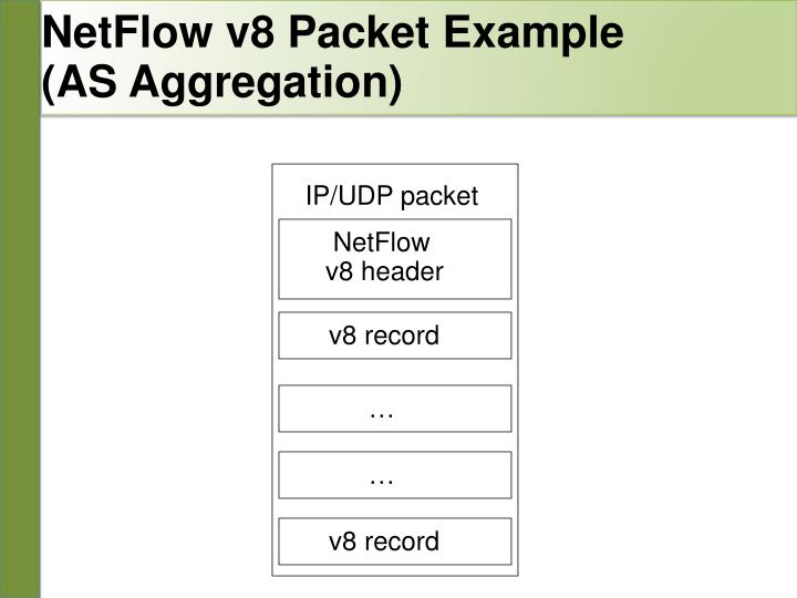 NetFlow v8 Packet Example
