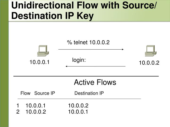 Unidirectional Flow with Source/