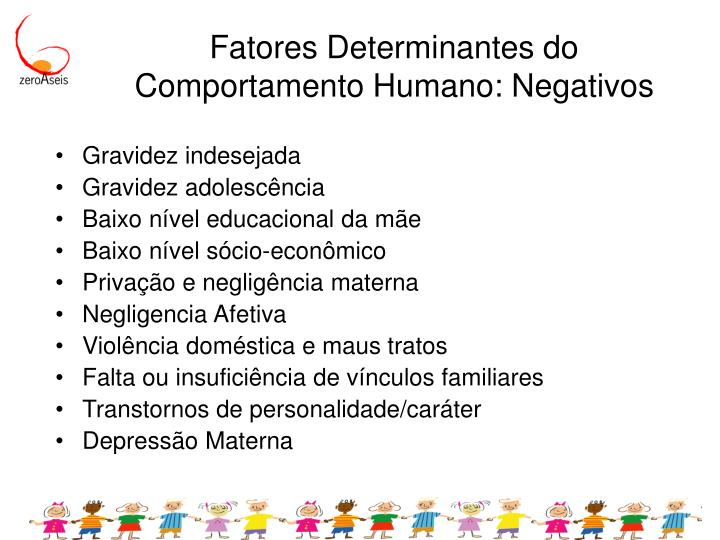 Fatores Determinantes do Comportamento Humano: Negativos