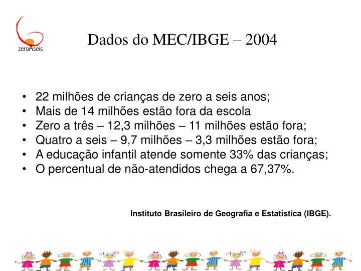 Dados do MEC/IBGE – 2004