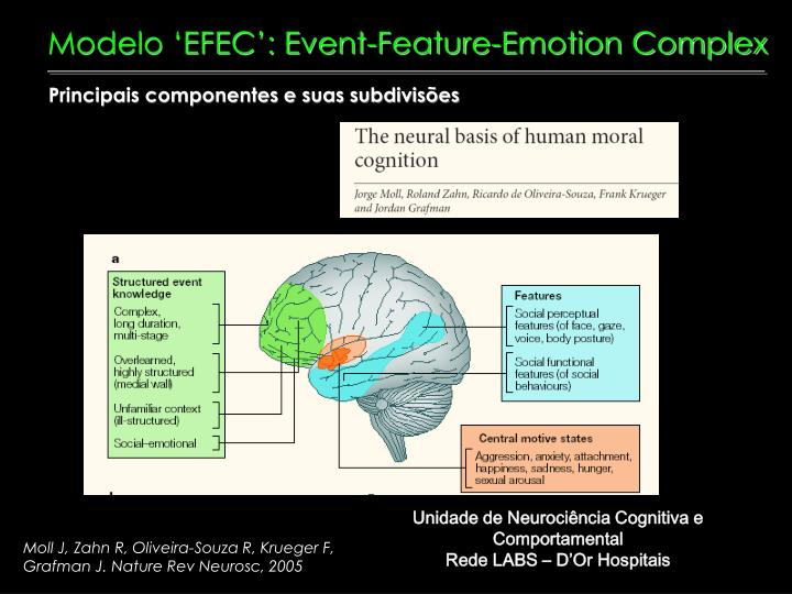 Modelo 'EFEC': Event-Feature-Emotion Complex