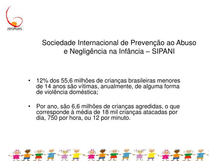 Sociedade Internacional de Prevenção ao Abuso e Negligência na Infância – SIPANI