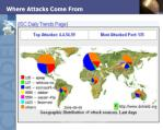 where attacks come from
