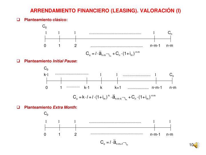 ARRENDAMIENTO FINANCIERO (LEASING). VALORACIÓN (I)