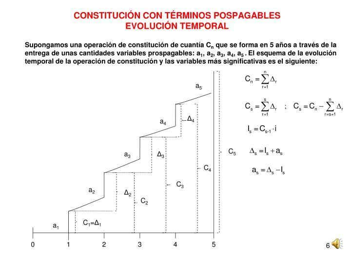 CONSTITUCIÓN CON TÉRMINOS POSPAGABLES