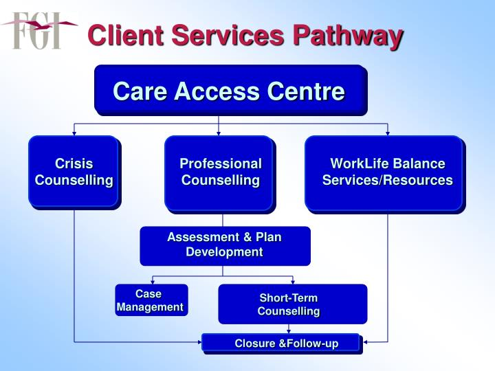 Client Services Pathway