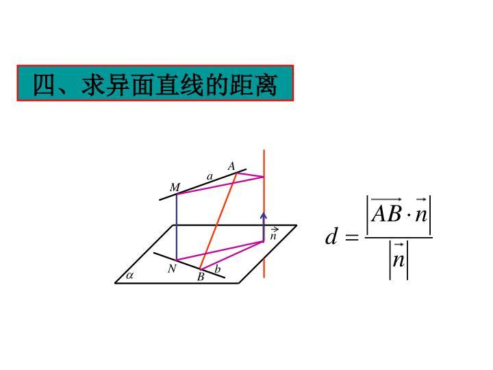 四、求异面直线的距离