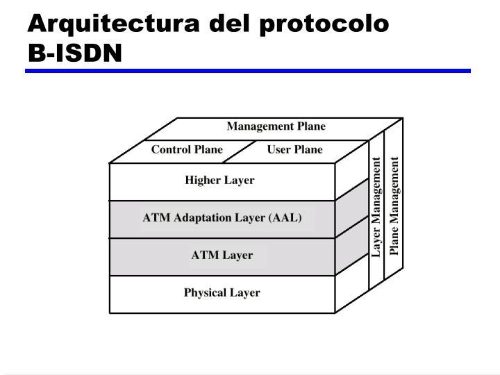 Arquitectura del protocolo