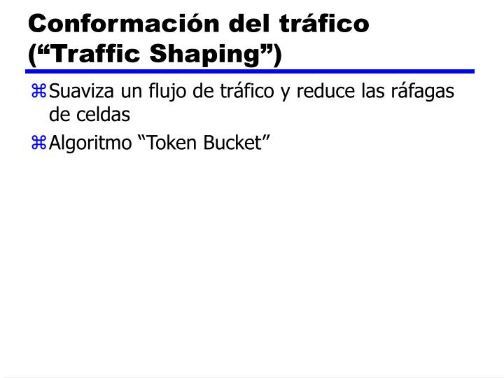 "Conformación del tráfico (""Traffic Shaping"")"