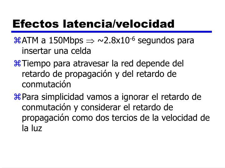 Efectos latencia/velocidad