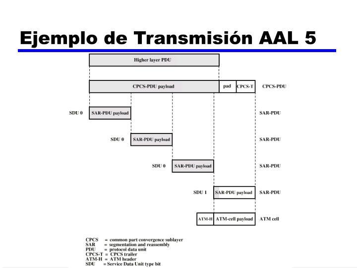 Ejemplo de Transmisión AAL 5