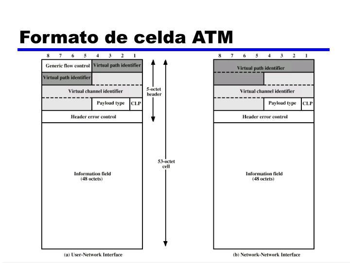 Formato de celda ATM