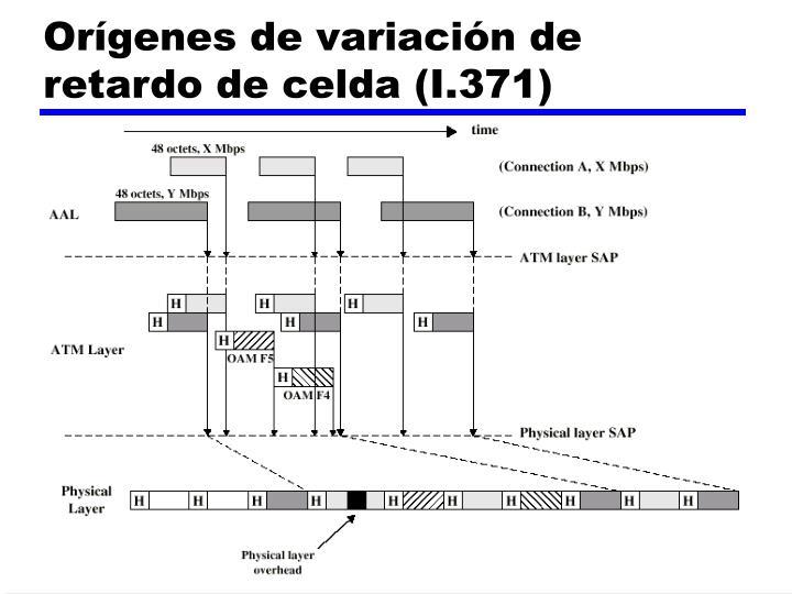 Orígenes de variación de retardo de celda (I.371)