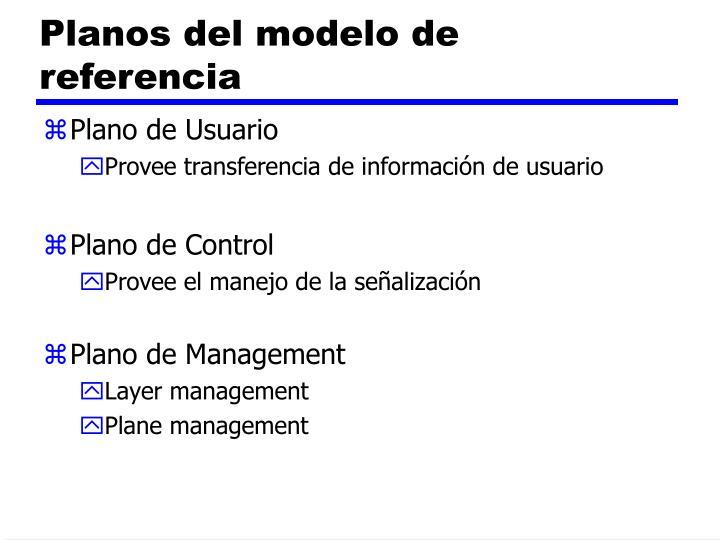 Planos del modelo de referencia