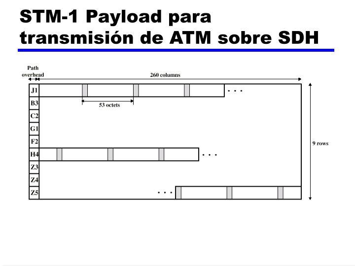 STM-1 Payload para transmisión de ATM sobre SDH