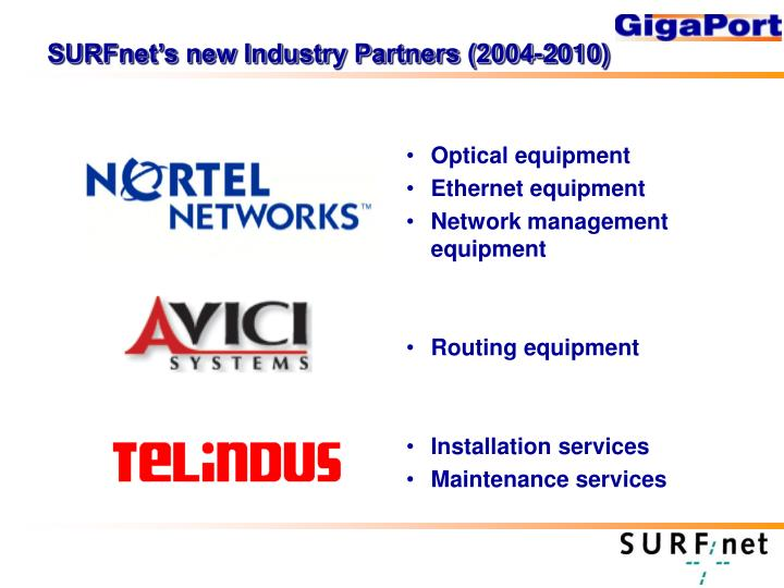 SURFnet's new Industry Partners (2004-2010)
