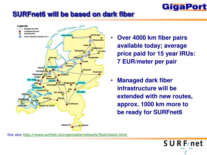 SURFnet6 will be based on dark fiber