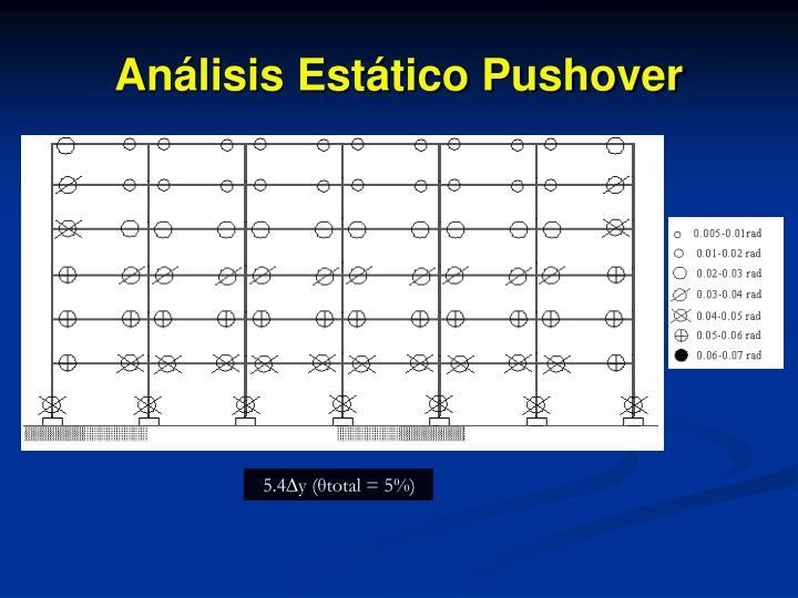 Análisis Estático Pushover