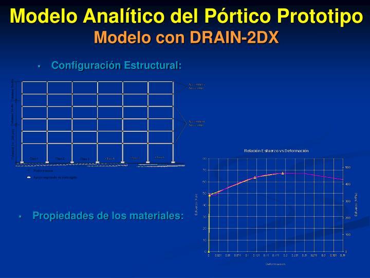 Modelo Analítico del Pórtico Prototipo