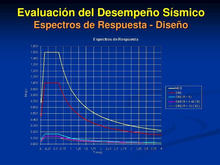 Evaluación del Desempeño Sísmico