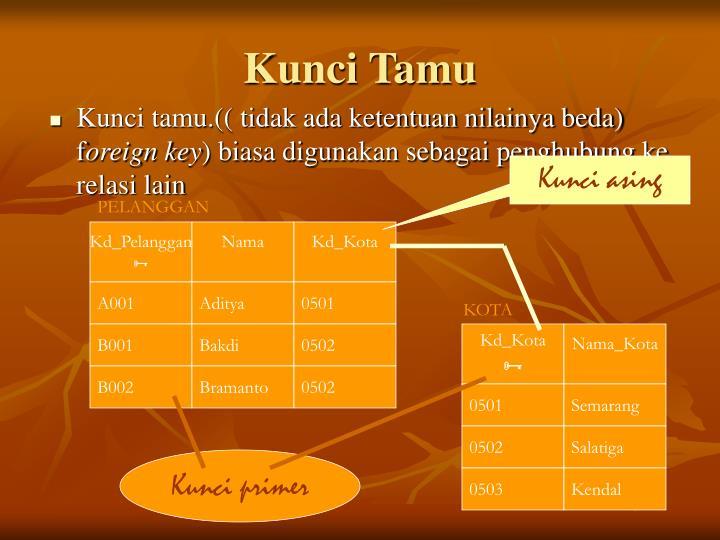 Kunci Tamu