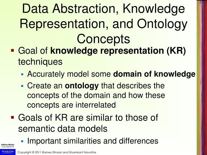 Data Abstraction, Knowledge